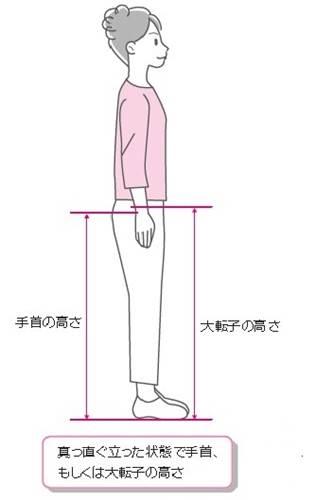 杖の高さの合わせ方1