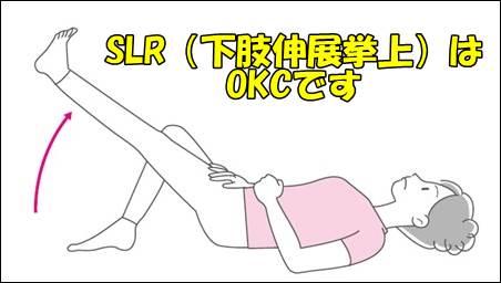 SLRはOKC