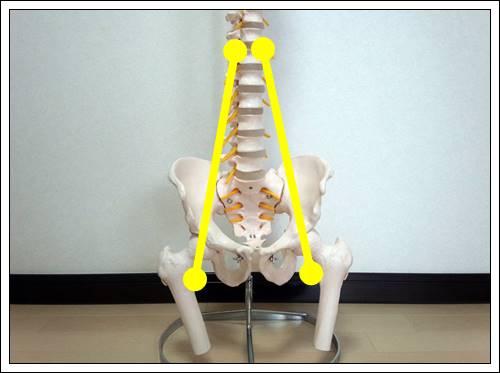 股関節の外側の痛み原因6