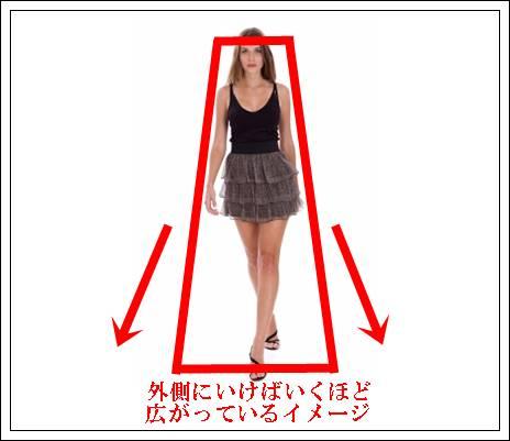 股関節の外側の痛み原因4