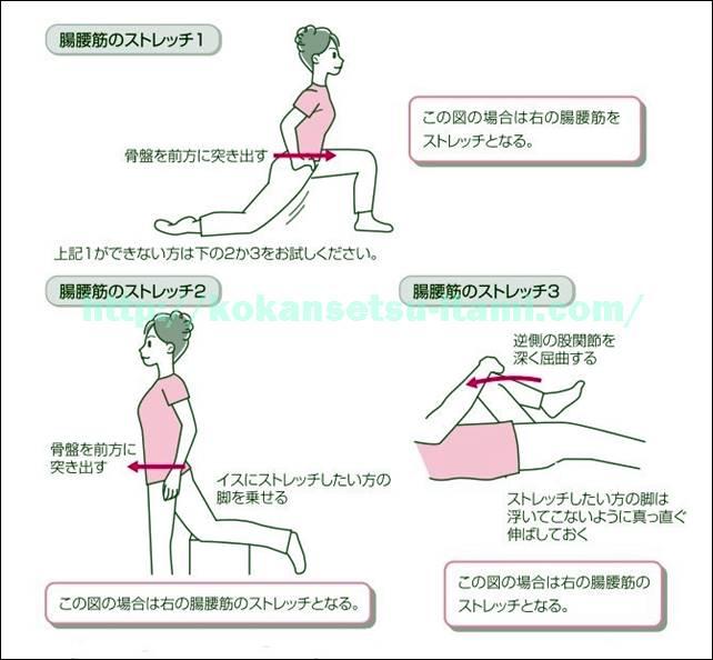 腸腰筋のストレッチイラスト1
