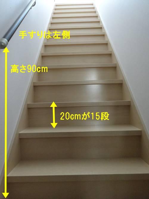 THATKA入院前に自宅で測るべきポイント階段